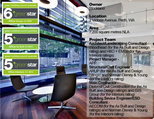 Green Star - 2 Victoria Avenue - The first project in Western Australia to achieve Green Star As Built certification #greenbuilding #greenstar