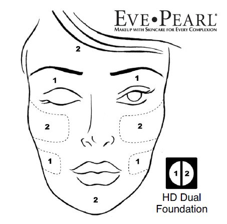 Eve Pearl: Reverse Contouring to Define Cheekbones.  Supposed to be good for dark under-eye circles, too.
