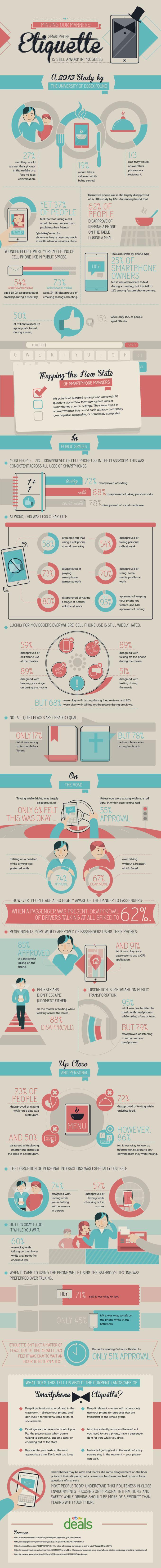 Infographic door de University of Essex naar aanleiding van hun onderzoek (2013) naar smartphone-etiquette-beginselen.  Top 3 etiquette-suggesties: 1. Gebruik je smartphone níet wanneer je face to face met iemand praat, op een date bent of aan de kassa staat af te rekenen; 2. Gebruik je smartphone alléén in gezelschap wanneer dat het belang van de hele groep dient; 3. Zet je smartphone op je werk op stil en gebruik het niet voor persoonlijke telefoontjes, berichtjes of sociale media.