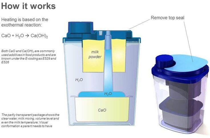 Principe 3 Qualité Locale Piollet Cécile, chaque partie contient un élément particulier (lait en poudre, eau) et à l'ouverture l'emballage chauffe le lait. PACKAGING   UQAM: Emballage autochauffant pour lait maternisé
