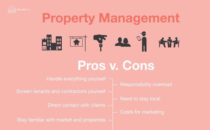 Pro V Cons Property Management ManageCasa blog Pinterest - property management job description