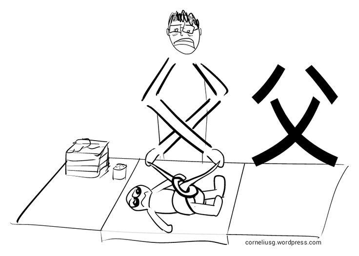 Hanzi Symbols