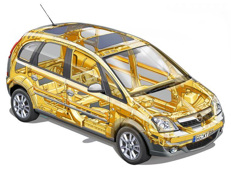 2006-2010 Opel Meriva (A) - Illustration by Studio Parsons