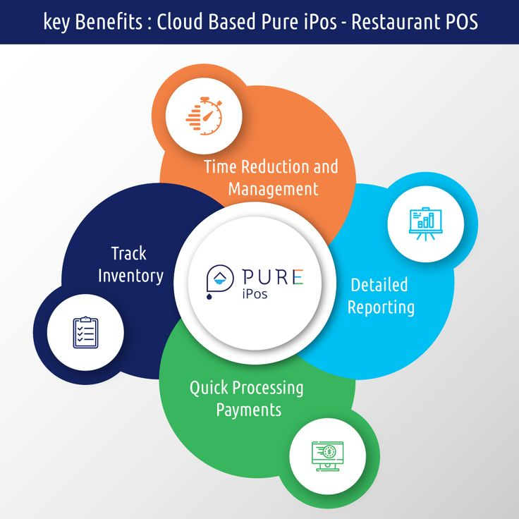 4 reasons you need to patch your #restaurantPOS in this year. Is your #