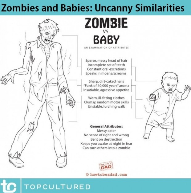 Zombies and Babies. Uncanny Similarities.: Zombies Apocalyp, Laughing, Walks Dead, Giggles, Funny Stuff, Humor, Zombies Baby, Kids, Smile
