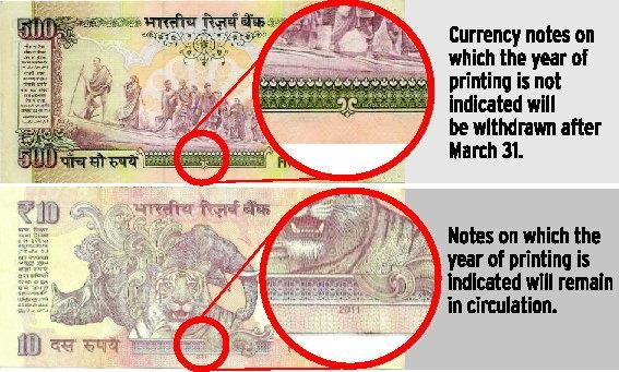 Rupee notes withdrawn