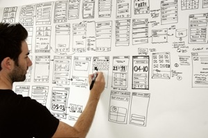 """""""The way we work"""" - wow this even puts my whiteboards to shame!"""