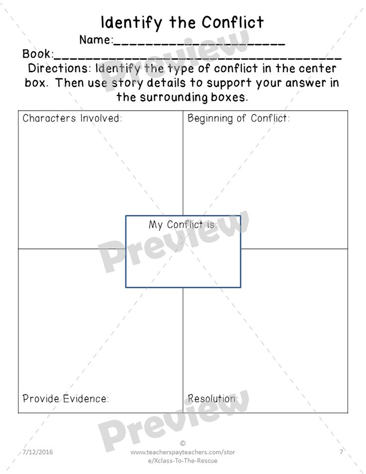 Mid level conflict graphic organizer for identifying conflict type, characters involved, resolution and citing evidence. Available in advanced reader, mid level reader, and extra help reader.