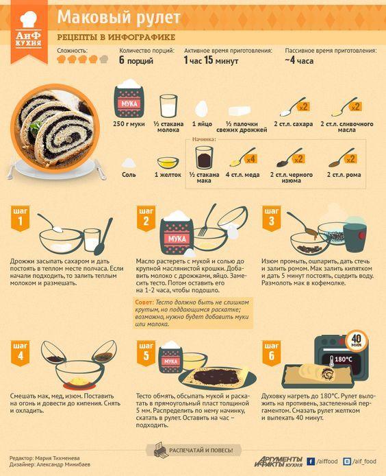 Как приготовить маковый рулет - Кухня - Аргументы и Факты: