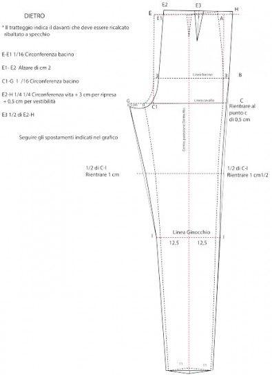 Cartamodelli per pantaloni