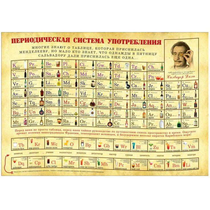 Периодическая таблица употребления - фото