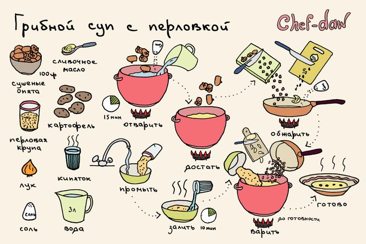 chef_daw_gribnoi_sup_s_perlovkoi