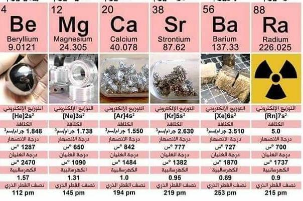 أهمية و إستخدامات عناصر المجموعة الثانية في الجدول الدوري الحديث أهمية و إستخدامات عناصر المجموعة الثانية في الجدول الدوري الحديث ل Chemistry Magnesium