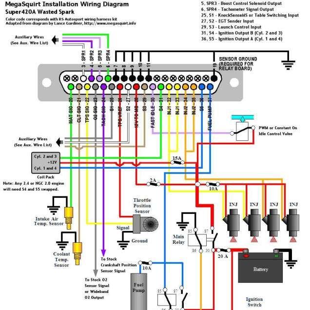 Wiring Diagram Cars Trucks Lovely Headlight Wiring Dodge Talk Dodge Car Truck Of Wiring Diagram Cars Trucks Electrical Wiring Diagram Diagram Dodge