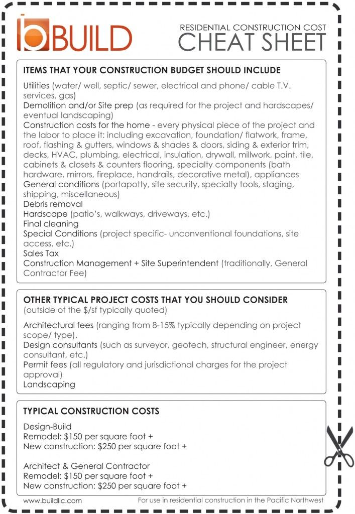 Build Cheat Sheet Building Costs Residential Construction Home Building Tips