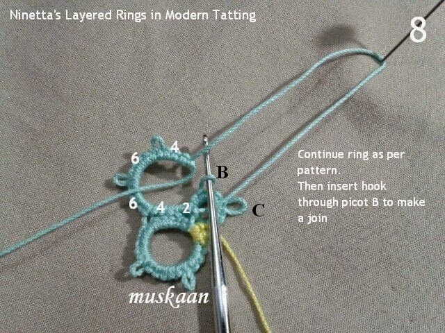 Step by step tutorial on how to make Layered Rings in modern tatting techniques, adapted by Ninetta, pictorial by muskaan