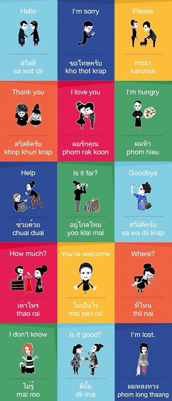 Thai language use everyday!