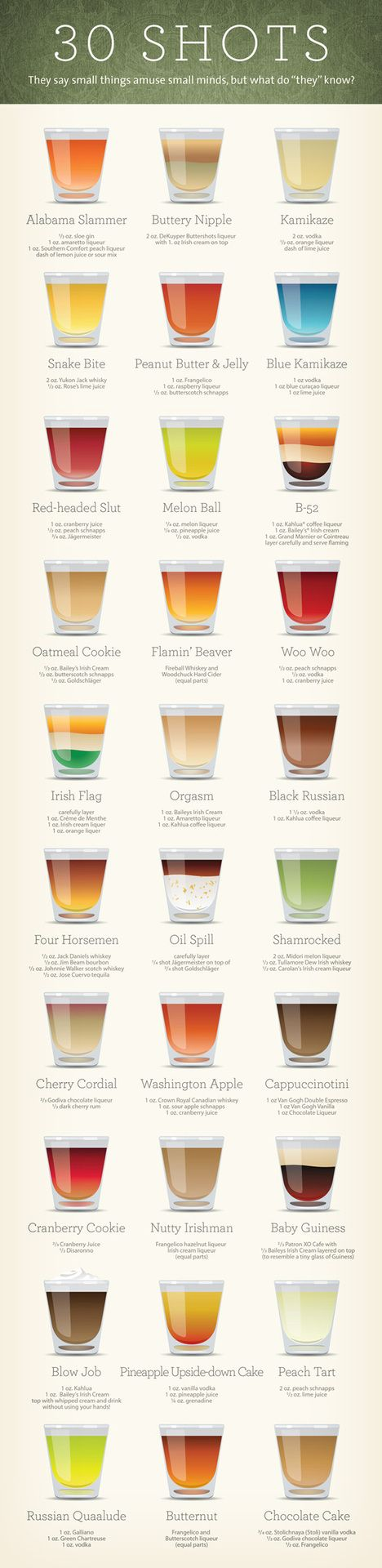 30 Easy Shots Recipes{click link for extra large view} 30 ShotsIs it an info graphic, or a recipe list? Either way, this poster shows what's inside 30 of the most popular and iconic shooters. How many have you tried?
