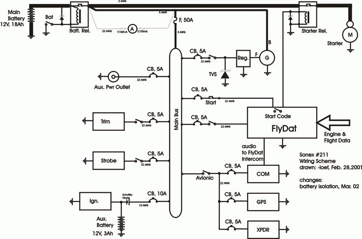 New Aircraft Wiring Diagram Standards