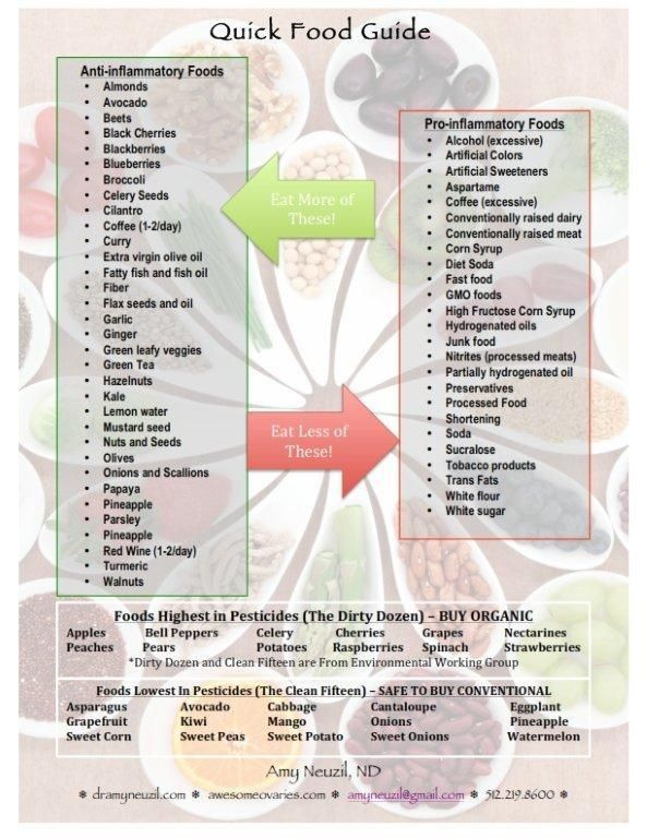 Do you know which foods cause inflammation? You can take this list to the grocer…