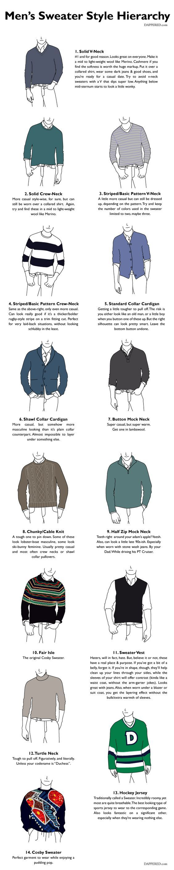 The Men's Sweater Style Hierarchy (via @Dappered):