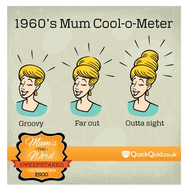 Where does your Mum fall on the Cool-O-Meter?  Repin this and share with your mum and all your friends.  Don't forget to fill out our entry form here for a chance to win 500 GBP: http://quickquid.co.uk/mums-the-word