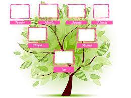 Resultado de imagen de arbol genealogico imagenes infantiles