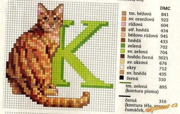 Cat Alphabet: K
