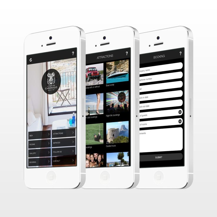 The showcase of hotel app