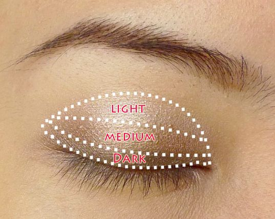 Instead of putting your darker eyeshadow in the outer v of your eye, try this vertical gradient eyeshadow technique. | 34 Monolid Makeup Tips You Probably Haven't Tried Yet