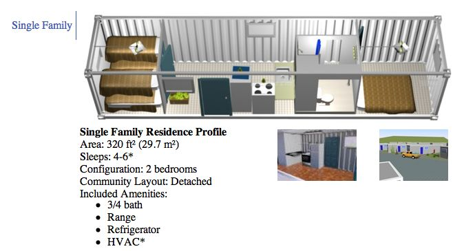 Container (size) Floorplan -though Living In A Metal House