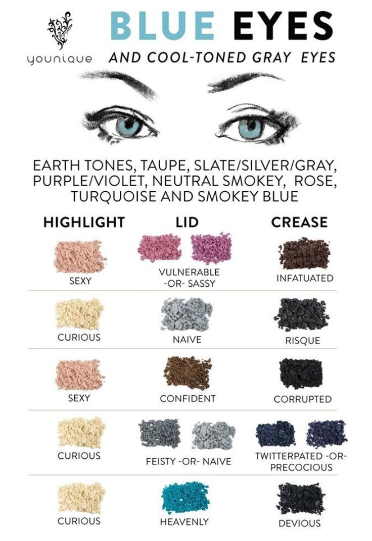 Okay so knowing the right shades, tones and colours to use on your eyes make a huge difference! Green, grey, brown, blue eyes all need colours that enhance the iris and really make them pop! Use these hints and colour guides for our Younique mineral Pigments to get the best results out of your makeup:D Order your pigments today - www.youniqueproducts.com/lmwatson