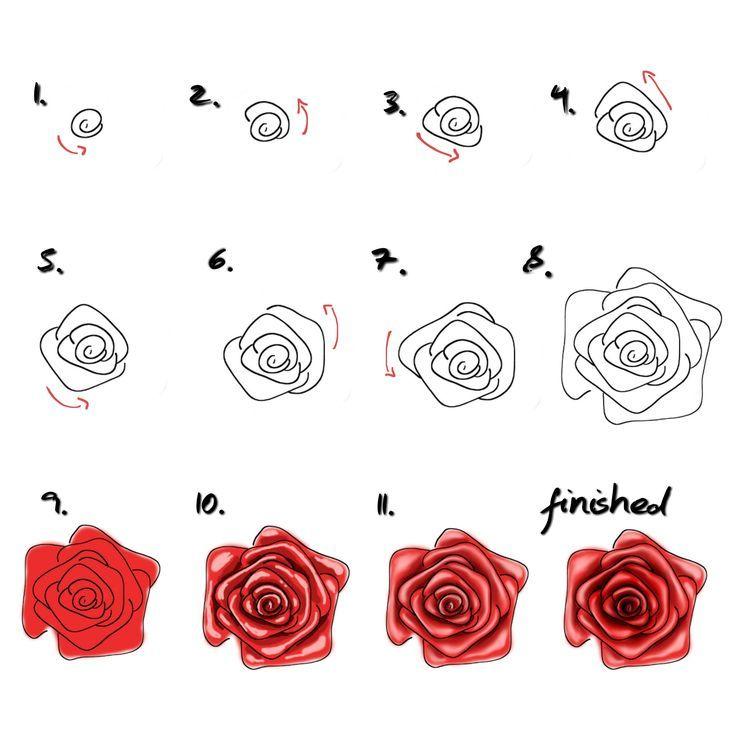 Rose malen für Anfänger – einfaches Tutorial/ malen lernen