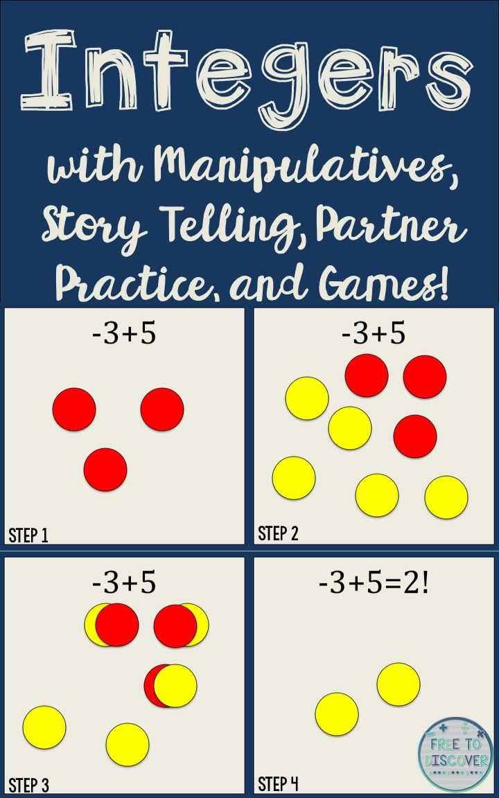 30 best Integers images on Pinterest | High school maths, Math ...