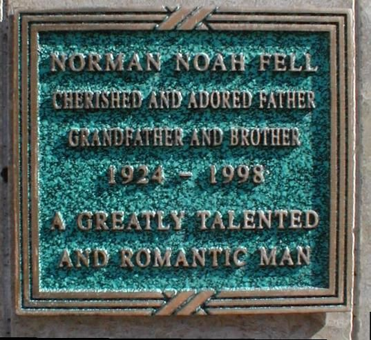 Norman Fell (Mr. Roper)
