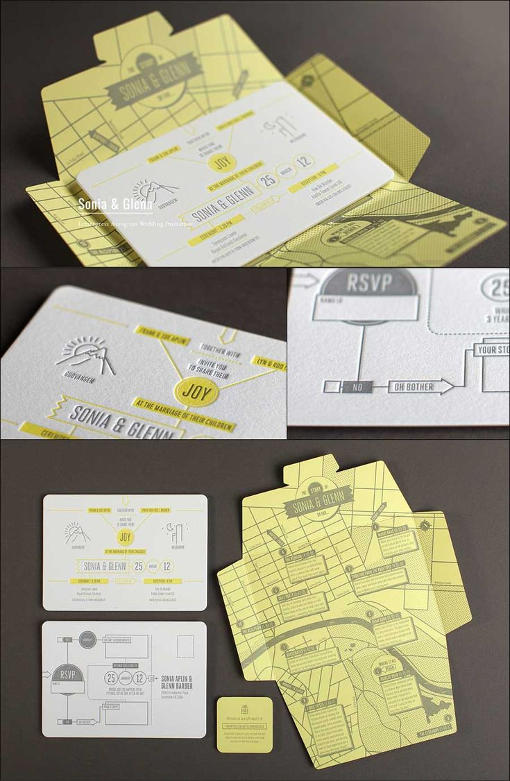 17 Best images about Card Invitation Making Ideas – Ideas for Invitation Cards
