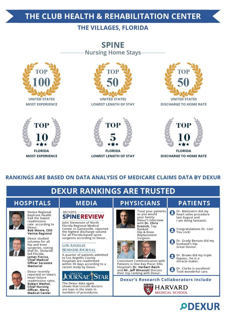 The Club Health Rehabilitation Center Top Ranked Nursing Home For Spine Patients In Florida Nursing Home Healthcare Centers Copd Nursing