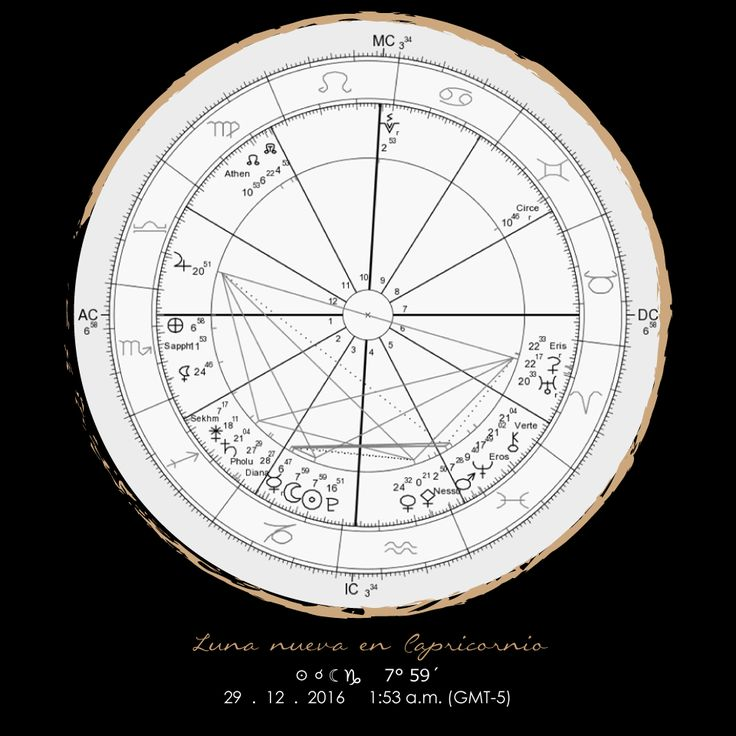 Luna nueva en Capricornio ☉ ☌ ☾ ♑  7° 59´  29 . 12 . 2016  1:53 a.m. (GMT-5)
