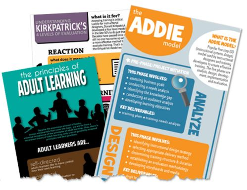 http://www.articulate.com/rapid-elearning/how-can-infographics-produce-better-e-learning-courses/