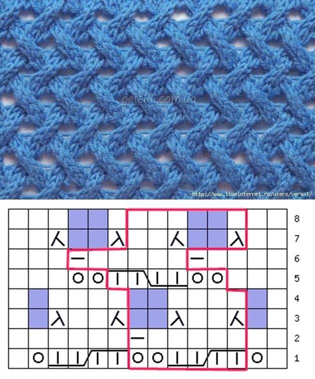 вязание спицами узорами плетенка и ее схема