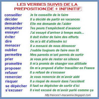 Francés de 2º de Bachillerato (B1)