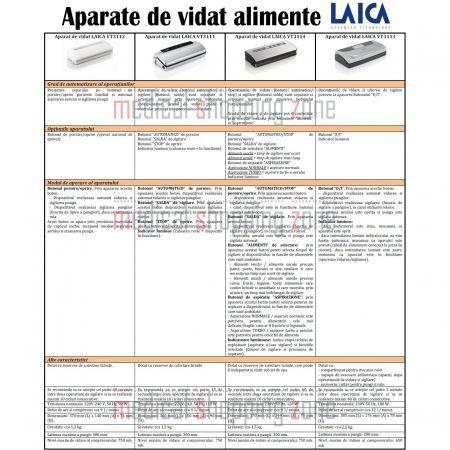 Aparat de ambalare in vid a alimentelor Laica VT3111