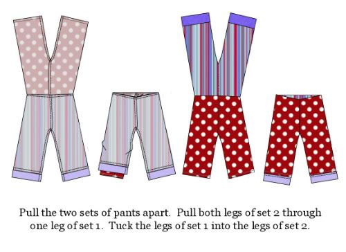 reposting: make any pajamas reversible: MAKING THE EASY FITS REVERSIBLE! a tutorial by the Scientific Seamstress.