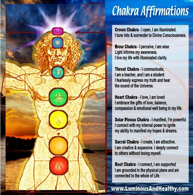 Chakra Colors explore the deeper meaning of color and its connection with your seven chakras Awaken your sense of self and reconnect with your soul Learn about