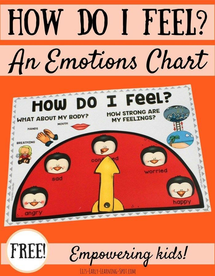 Grab this free emotions chart to help your child think through their feelings and how their body is reacting!