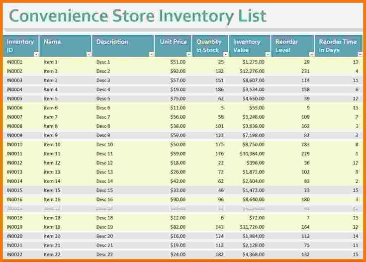 convenience store inventory spreadsheet