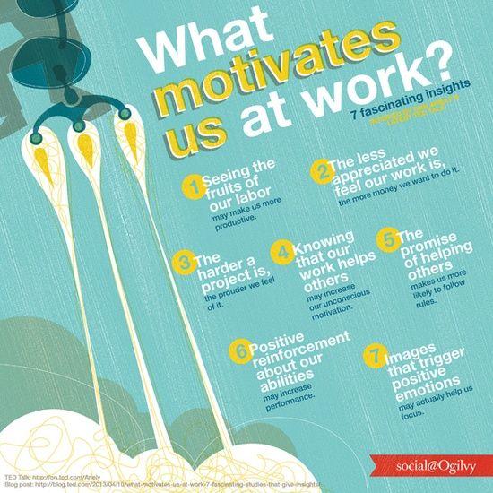 ¿Qué nos motiva en el trabajo? 7 fascinantes descubrimientos