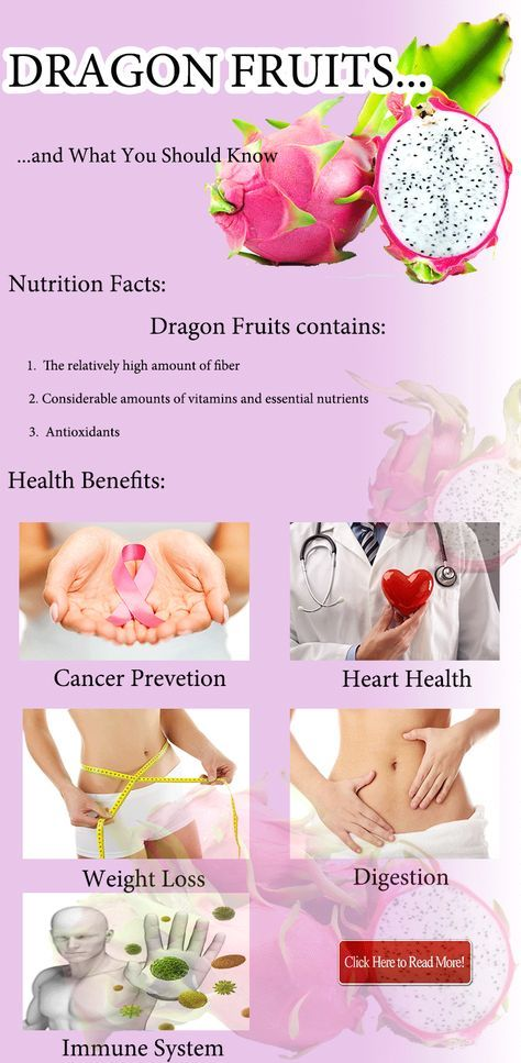 Health Benefits & Nutrition Facts of Dragon Fruit