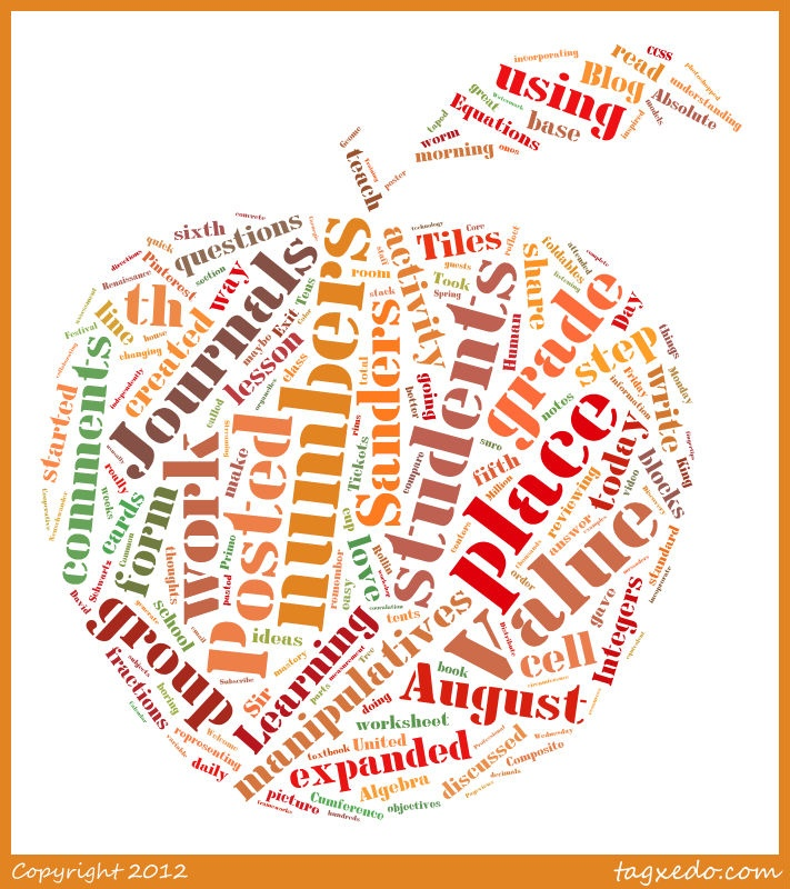 Tagxedo: Word clouds