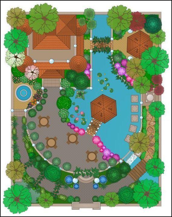 Backyard Landscaping Basic Landscaping Planning Tips Diy Landscape Backyard Garden Design Software Landscape Design Software Landscape Design Drawings